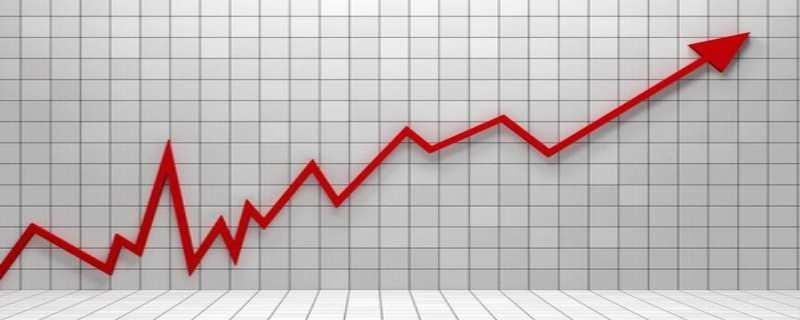 股市口诀涨三不追跌四不压是什么意思